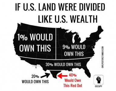 america-wealth-distribution