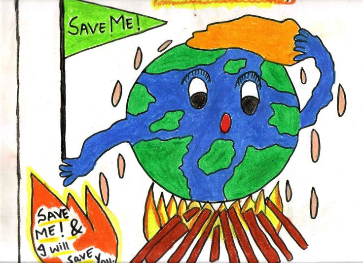 Earth Day Posters Ideas For Kids